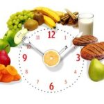 Inilah 6 Makanan Yang Sehat Untuk Penderita Radang Amandel